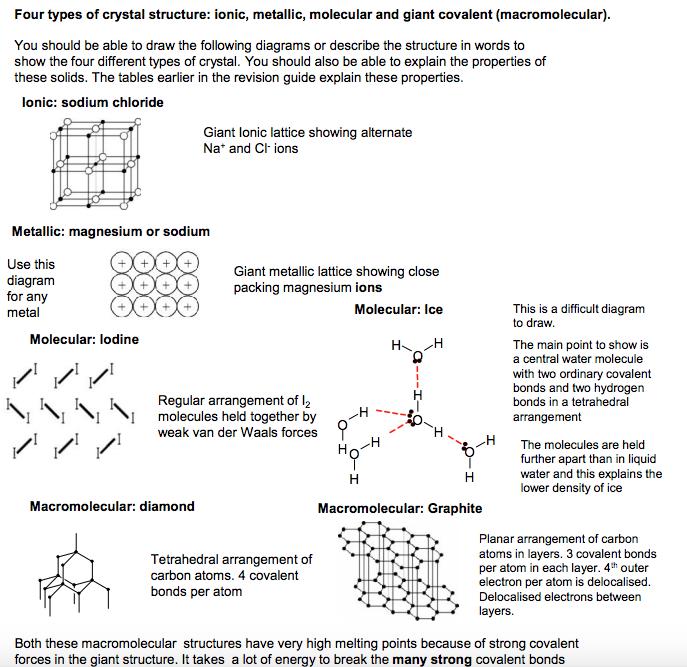 structure of magnesium diagram