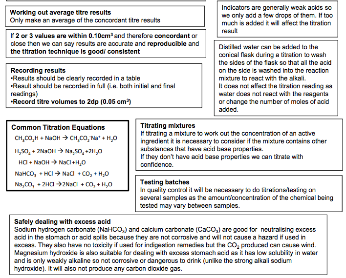8 Required Practical 1: Volumetric solution and acid base titration |