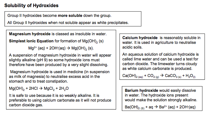 4 Solubility Of Hydroxides And Sulfates