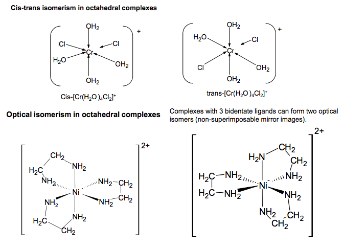6 Shape Of Complex Ions