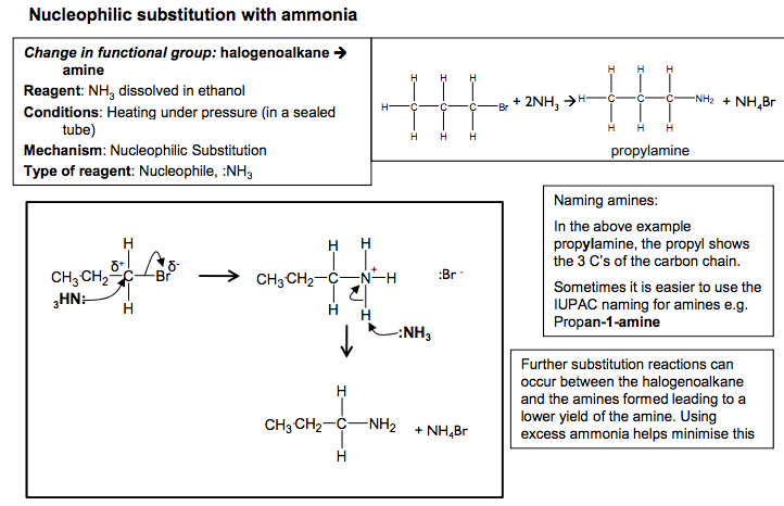 1 Nucleophilic substitution |