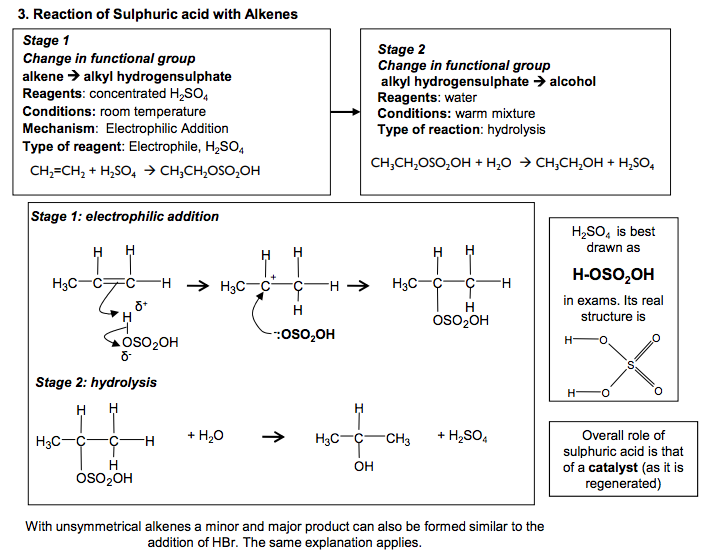 3 Electrophilic Addition Learnah