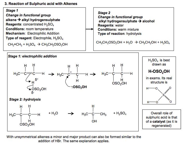 3 Electrophilic Addition