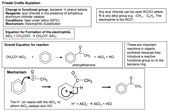 2 Electrophilic substitution |