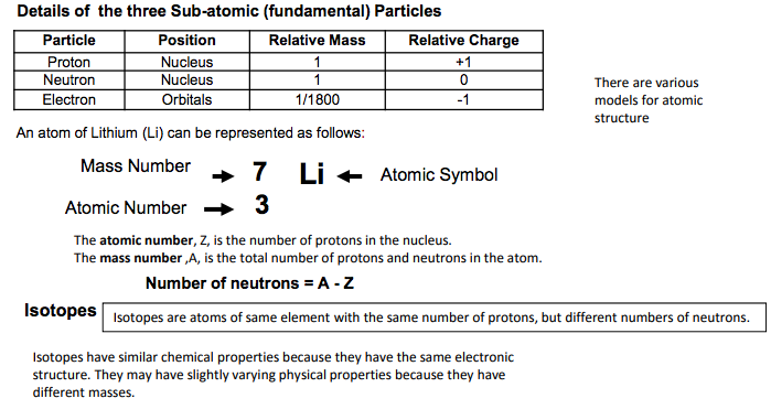 Atomic Structure And Isotopes Learnah