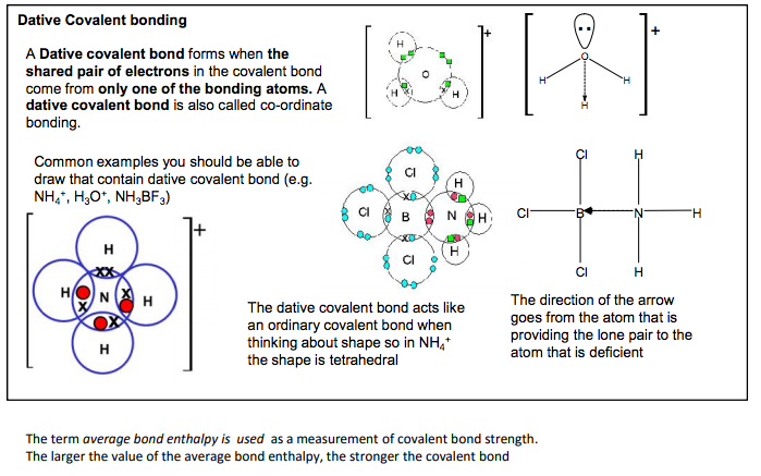 1 Ionic And Covalent Bonding Learnah