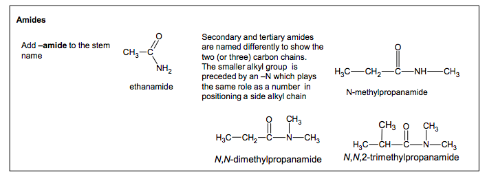 Amino acids, amides and chirality  