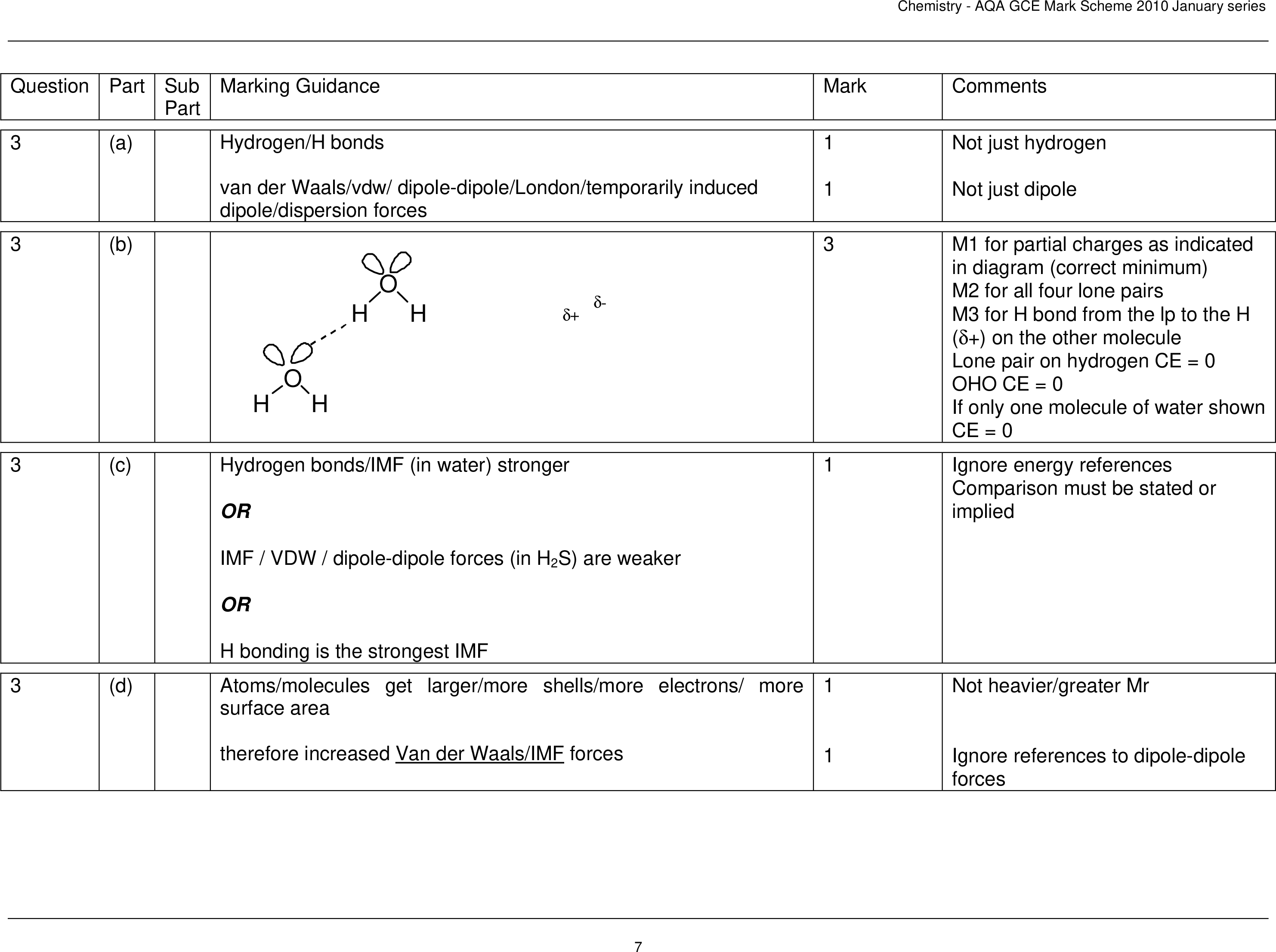 question part sub part a b c d marking guidance mark comments chemistry aqa gce mark scheme january series hydrogen h bonds van der waals vdw dipole dipole london temporarily induced dipole dispersion forces hydrogen bonds imf in water stronger or imf vdw dipole dipole forces in h s are weaker or h bonding is the strongest imf atoms molecules get larger more shells more electrons more surface area therefore increased van der waals imf forces not just hydrogen not just dipole m for partial charges as indicated in diagram correct minimum m for all four lone pairs m for h bond from the lp to the h on the other molecule lone pair on hydrogen ce oho ce if only one molecule of water shown ce ignore energy references comparison must be stated or implied not heavier greater mr ignore references to dipole dipole forces e dative covalent coordinate lone pair both electrons two electrons on o h donated to h or pair both electrons come from o h f ionic oppositely charged ions and ions or particles ions attract strongly or strong many ionic bonds must be broken chemistry aqa gce mark scheme january series if not dative coordinate ce if covalent or blank read on explanation of a coordinate bond specific to oxygen or water required not just h attracted to lone pair since that is nearer to a h bond if not ionic ce atoms or molecules loses m and m s loses m reference to imf loses m and m
