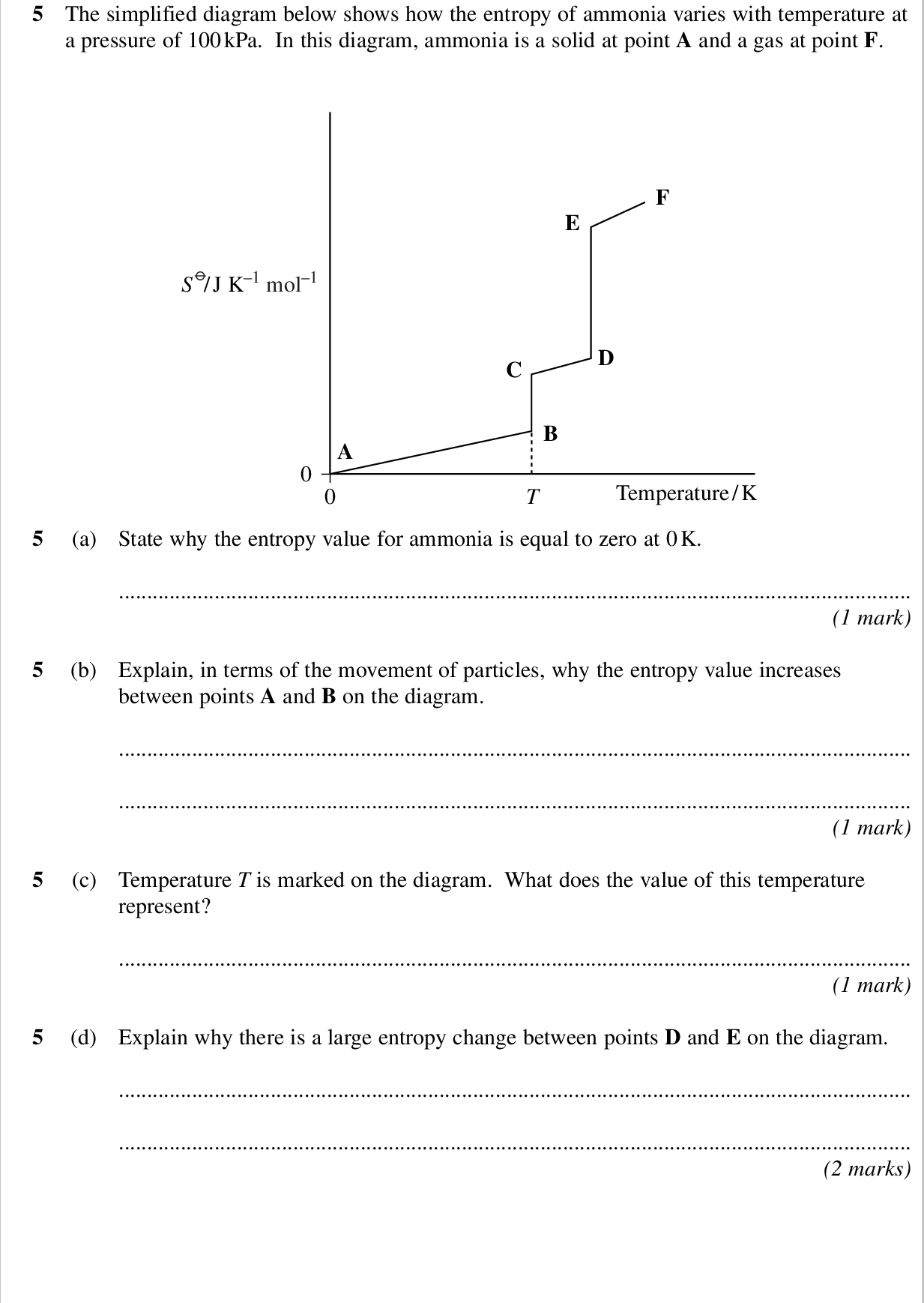the simplified diagram below shows how the entropy of ammonia varies with temperature at a pressure of kpa in this diagram ammonia is a solid at point a and a gas at point f areas outside the box will not be scanned for marking s j k mol temperature k a state why the entropy value for ammonia is equal to zero at k mark b explain in terms of the movement of particles why the entropy value increases between points a and b on the diagram mark c temperature t is marked on the diagram what does the value of this temperature represent mark d explain why there is a large entropy change between points d and e on the diagram marks wmp jan chem e an equation for the reaction in the haber process is shown below together with some entropy data areas outside the box will not be scanned for marking n g h g nh g h kj mol s j k mol n g h g nh g e i calculate a value for the entropy change s for the formation of one mole of ammonia marks e ii give the equation that relates free energy change g to enthalpy change h and entropy change s use this equation to calculate the temperature at which the value of g for the formation of ammonia in the haber process if you have been unable to calculate an answer to part e i you may assume that s j k mol but this is not the correct value equation calculation marks extra space e iii what can you deduce about the formation of ammonia if the reaction mixture is heated to a temperature above the value that you have calculated in part e ii mark turn over wmp jan chem