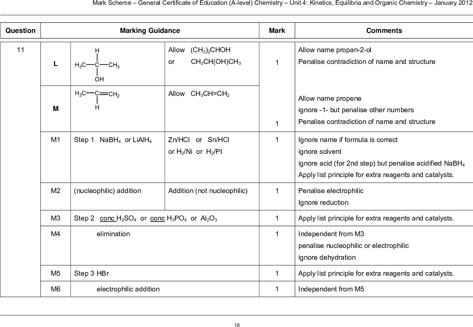 question mark scheme general certificate of education a level chemistry unit kinetics equilibria and organic chemistry january marking guidance mark comments h c h c oh ch ch allow ch choh or ch ch oh ch allow ch ch ch m step nabh or lialh zn hcl or sn hcl or h ni or h pt m nucleophilic addition addition not nucleophilic m m m m step conc h so or conc h po or al o elimination step hbr electrophilic addition allow name propan ol penalise contradiction of name and structure allow name propene ignore but penalise other numbers penalise contradiction of name and structure ignore name if formula is correct ignore solvent ignore acid for nd step but penalise acidified nabh apply list principle for extra reagents and catalysts penalise electrophilic ignore reduction apply list principle for extra reagents and catalysts independent from m penalise nucleophilic or electrophilic ignore dehydration apply list principle for extra reagents and catalysts independent from m