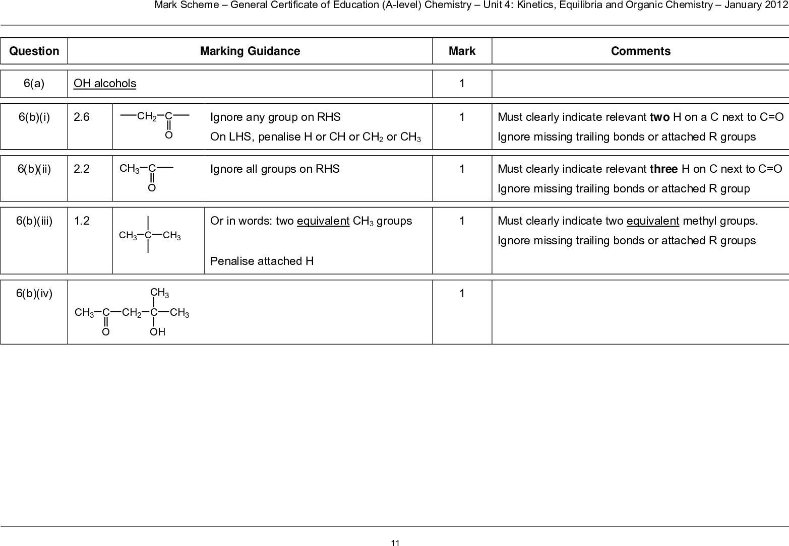 mark scheme general certificate of education a level chemistry unit kinetics equilibria and organic chemistry january marking guidance mark comments b i ch c o ignore any group on rhs on lhs penalise h or ch or ch or ch ignore all groups on rhs or in words two equivalent ch groups penalise attached h must clearly indicate relevant two h on a c next to c o ignore missing trailing bonds or attached r groups must clearly indicate relevant three h on c next to c o ignore missing trailing bonds or attached r group must clearly indicate two equivalent methyl groups ignore missing trailing bonds or attached r groups question a oh alcohols b ii ch c o b iii b iv ch c o ch c ch ch ch ch c oh