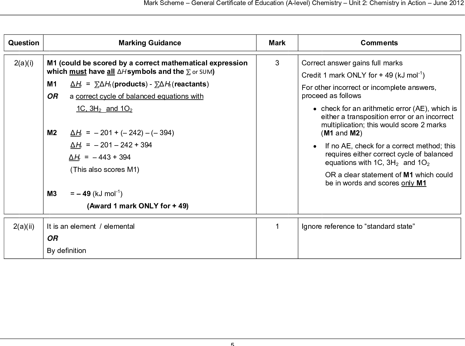 mark scheme general certificate of education a level chemistry unit chemistry in action june mark comments correct answer gains full marks credit mark only for kj mol for other incorrect or incomplete answers proceed as follows check for an arithmetic error ae which is either a transposition error or an incorrect multiplication this would score marks m and m if no ae check for a correct method this requires either correct cycle of balanced equations with c h and o or a clear statement of m which could be in words and scores only m ignore reference to standard state question marking guidance a i m could be scored by a correct mathematical expression which must have all h symbols and the or sum m hr hf products hf reactants or a correct cycle of balanced equations with c h and o m hr hr hr m kj mol award mark only for this also scores m a ii it is an element elemental or by definition mark scheme general certificate of education a level chemistry unit chemistry in action june b m the yield increases goes up gets more m there are more moles molecules of gas on the left of reactants or fewer moles molecules of gas on the right products or there are moles molecules of gas on the left and moles molecules on the right or equilibrium shifts moves to the side with less moles molecules m can only score m if m is correct the position of equilibrium shifts moves from left to right to oppose the increase in pressure if m is given as decreases no effect no change then ce for clip but mark on only m and m from a blank m ignore volumes particles atoms and species for m for m not simply to oppose the change for m credit the equilibrium shifts moves to right to lower decrease the pressure there must be a specific reference to the change that is opposed c mark scheme general certificate of education a level chemistry unit chemistry in action june if m is given as decrease no effect no change then ce for clip but mark on only m and m from a blank m for m not simply to oppose the change