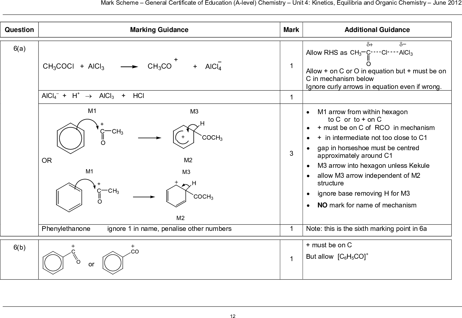 question a mark scheme general certificate of education a level chemistry unit kinetics equilibria and organic chemistry june marking guidance mark additional guidance ch cocl alcl ch co alcl alcl h alcl hcl or m m ch c o ch c o m coch m m coch phenylethanone ignore in name penalise other numbers m b or co allow rhs as ch c o alcl cl allow on c or o in equation but must be on c in mechanism below ignore curly arrows in equation even if wrong to c or to on c m arrow from within hexagon must be on c of rco in mechanism in intermediate not too close to c gap in horseshoe must be centred approximately around c m arrow into hexagon unless kekule allow m arrow independent of m structure ignore base removing h for m no mark for name of mechanism note this is the sixth marking point in a must be on c but allow c h co mark scheme general certificate of education a level chemistry unit kinetics equilibria and organic chemistry june c m about electrons m about attraction methyl group has positive inductive effect or increases electron density on benzene ring or pushes electrons or is electron releasing electrophile attracted more or benzene ring better nucleophile ignore reference to delocalisation allow intermediate ion stabilised m only awarded after correct or close m