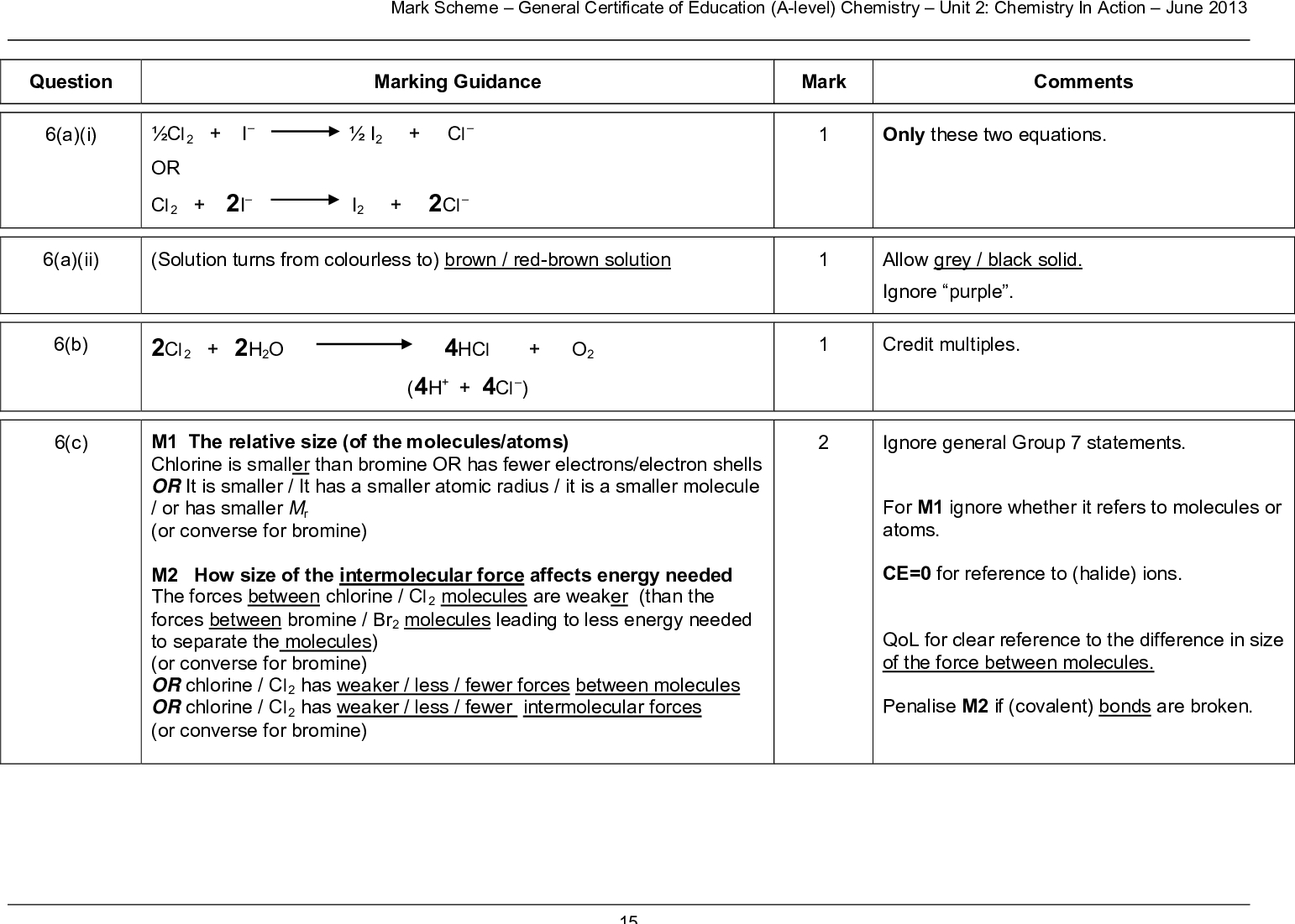 question a i mark scheme general certificate of education a level chemistry unit chemistry in action june marking guidance mark comments cl i i cl or cl i i cl only these two equations a ii solution turns from colourless to brown red brown solution b c cl h o hcl o h cl m the relative size of the molecules atoms chlorine is smaller than bromine or has fewer electrons electron shells or it is smaller it has a smaller atomic radius it is a smaller molecule or has smaller mr or converse for bromine m how size of the intermolecular force affects energy needed the forces between chlorine cl molecules are weaker than the forces between bromine br molecules leading to less energy needed to separate the molecules or converse for bromine or chlorine cl has weaker less fewer forces between molecules or chlorine cl has weaker less fewer intermolecular forces or converse for bromine allow grey black solid ignore purple credit multiples ignore general group statements for m ignore whether it refers to molecules or atoms ce for reference to halide ions qol for clear reference to the difference in size of the force between molecules penalise m if covalent bonds are broken