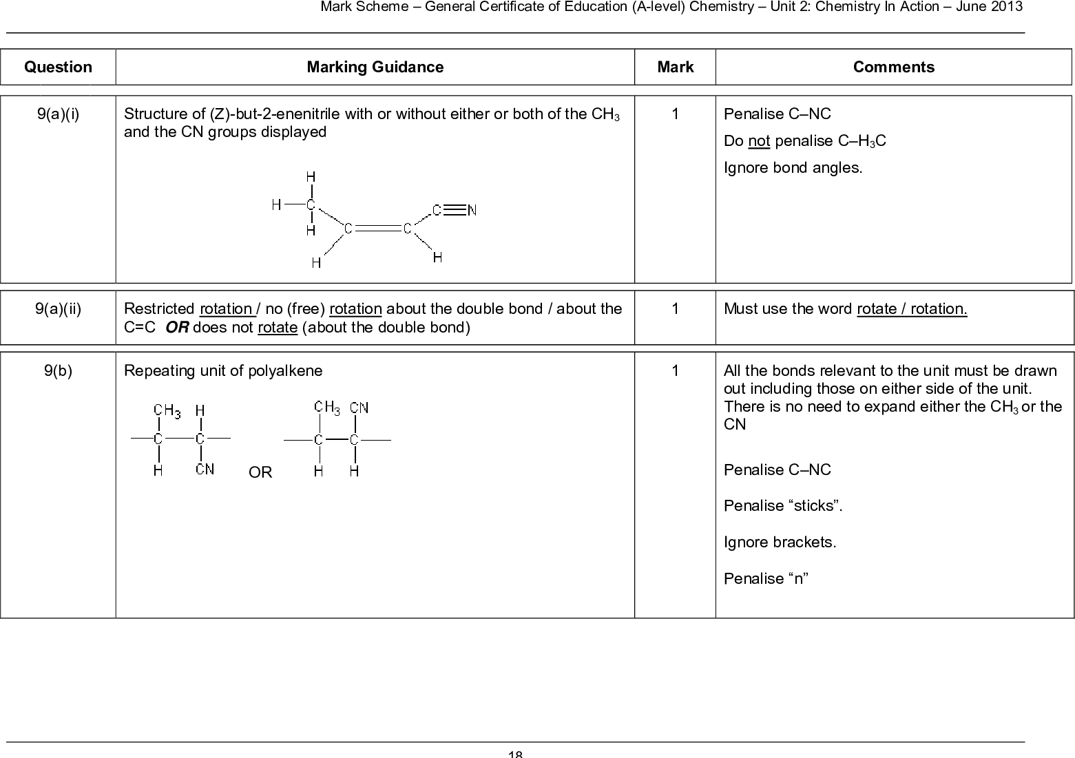 mark scheme general certificate of education a level chemistry unit chemistry in action june question a i marking guidance structure of z but enenitrile with or without either or both of the ch and the cn groups displayed mark comments penalise c nc do not penalise c h c ignore bond angles a ii b restricted rotation no free rotation about the double bond about the c c or does not rotate about the double bond repeating unit of polyalkene or must use the word rotate rotation all the bonds relevant to the unit must be drawn out including those on either side of the unit there is no need to expand either the ch or the cn penalise c nc penalise sticks ignore brackets penalise n mark scheme general certificate of education a level chemistry unit chemistry in action june c feature absorption peak in the range to cm or specified value in this range or marked correctly on spectrum and characteristic absorption peak for c n cn group nitrile cyanide group feature absorption peak in the range to cm or specified value in this range or marked correctly on spectrum and characteristic absorption peak for c c group alkene carbon carbon double bond allow the words dip or spike or trough or low transmittance as alternatives for absorption allow a peak at cm to cm in this case ignore reference to other absorptions eg c h either order
