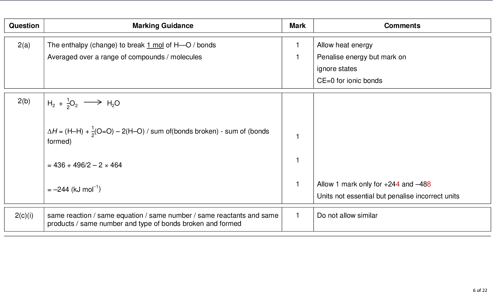 mark scheme a level chemistry chem june marking guidance mark comments allow heat energy penalise energy but mark on ignore states ce for ionic bonds allow mark only for and units not essential but penalise incorrect units do not allow similar question a b the enthalpy change to break mol of h o bonds averaged over a range of compounds molecules o o h o sum of bonds broken sum of bonds o h o h h h h formed kj mol c i same reaction same equation same number same reactants and same products same number and type of bonds broken and formed of c ii there must be a slight difference between the actual bond enthalpy in water and mean bond enthalpies for the o h bond in other molecules mark scheme a level chemistry chem june allow bond enthalpy value for enthalpy of formation may not be under standard conditions allow reference to bond energy rather than bond enthalpy do not allow heat loss or experimental error do not allow mean bond enthalpies are not accurate of