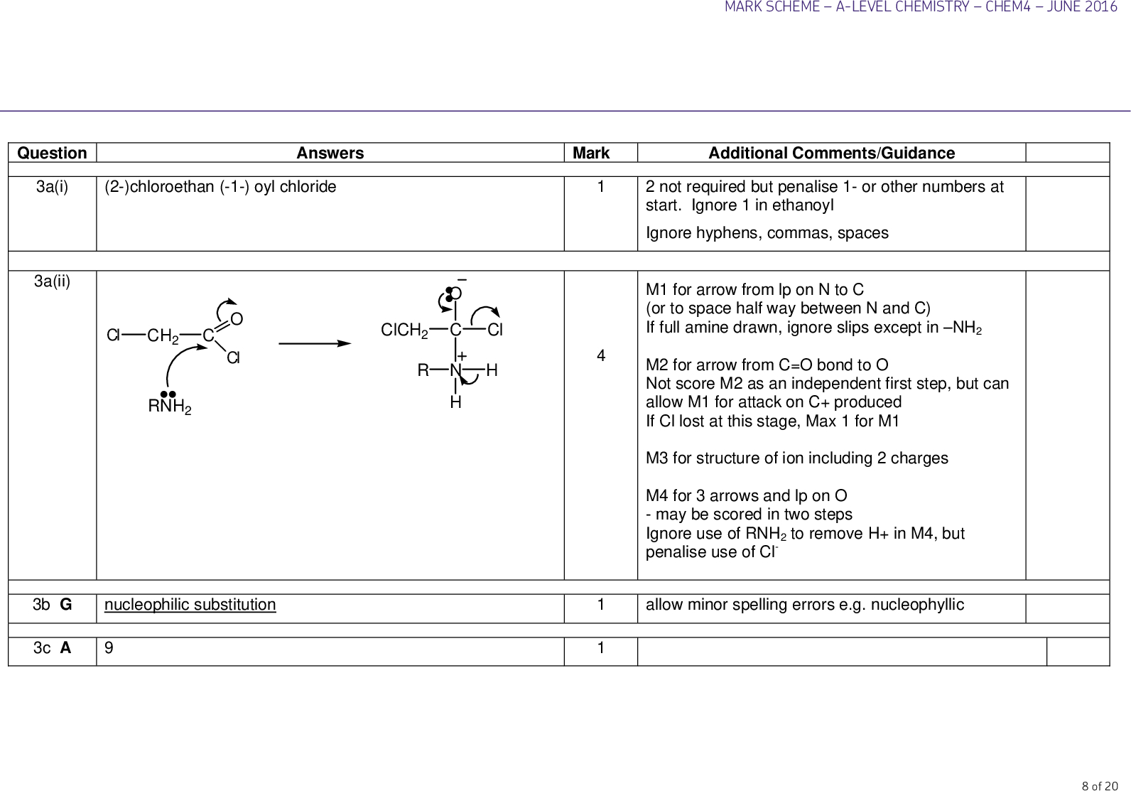 question answers a i chloroethan oyl chloride a ii cl ch c cl rnh clch c n h cl b g nucleophilic substitution c a mark scheme a level chemistry chem june mark additional comments guidance not required but penalise or other numbers at start ignore in ethanoyl ignore hyphens commas spaces m for arrow from lp on n to c or to space half way between n and c if full amine drawn ignore slips except in nh m for arrow from c o bond to o not score m as an independent first step but can allow m for attack on c produced if cl lost at this stage max for m m for structure of ion including charges m for arrows and lp on o may be scored in two steps ignore use of rnh to remove h in m but penalise use of cl allow minor spelling errors e g nucleophyllic of mark scheme a level chemistry chem june d mr h e tertiary amine or o amine or iiio amine if a given ce can only score if answer given is b m lp on nb or on b m alkyl groups donate electron density or positive inductive effect or electron donating groups attached m lp on nb more available or protonated amine stabilised or better lp donor h acceptor ignore reference to nucleophiles salt is ionic more soluble in blood body fluids water f i f ii total m scores marks m if mr not shown can score m if their answer their no of h ignore n substituted note there is no mark for b alone alternatives m lp on na or on a m lp or electrons on na delocalised into ring towards o in c o m lp on na less available to bond to h proton accept independent marks of