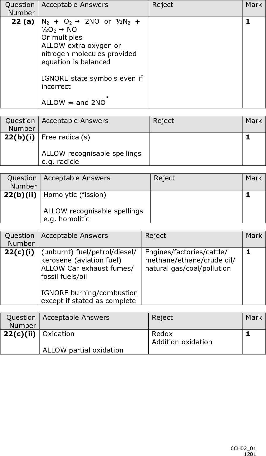 Edexcel Jan 2012 Paper 2 Q22 (with Explained Solutions)