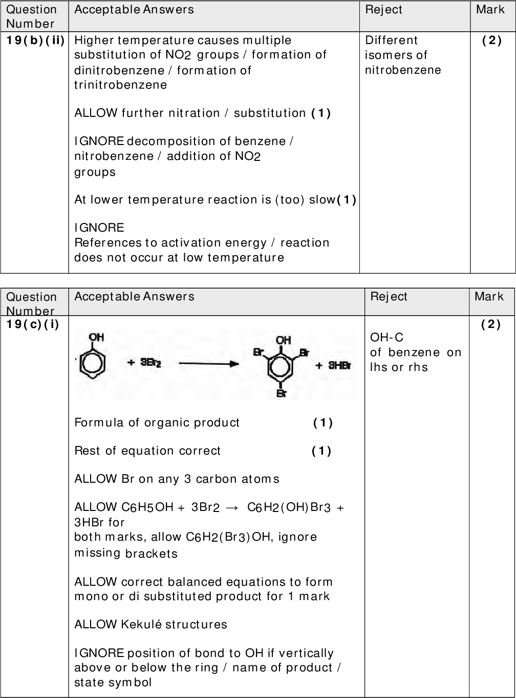 ... Array - edexcel jun 2016 ial paper 5 q with explained solutions rh  learnah org