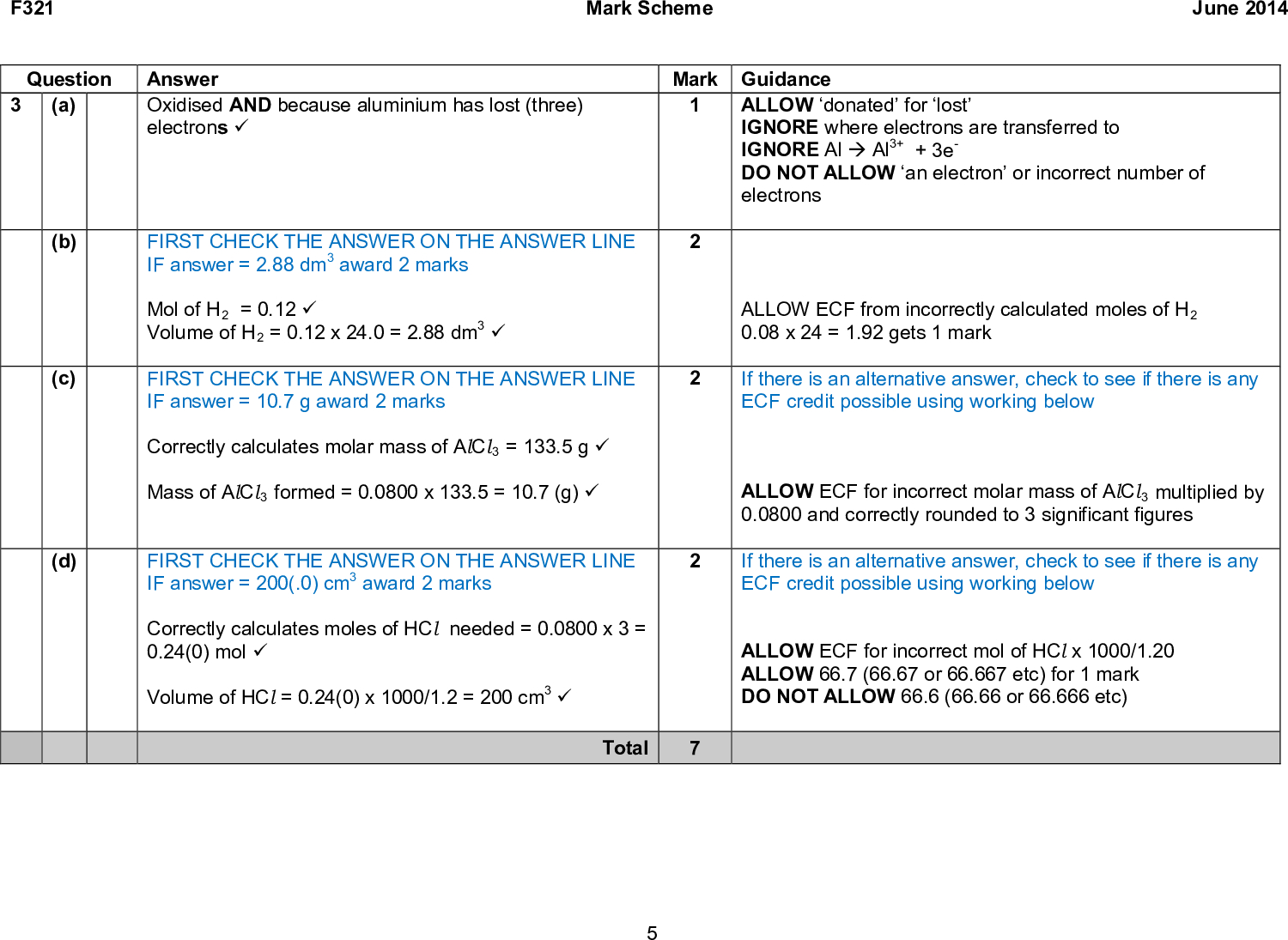 Student room f321 2014 array ocr a jun 2014 paper 1 q3 with explained solutions rh learnah org f321 mark scheme june fandeluxe Choice Image