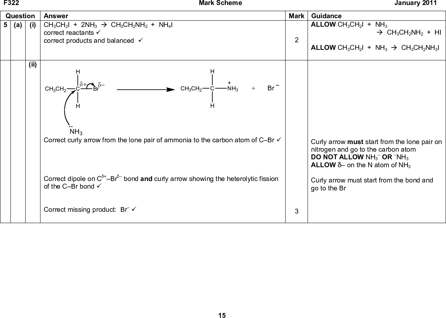 Mark Scheme January 2011 Mark Guidance ALLOW CH3CH2I + NH3 (cid:198) CH3CH2NH2 + HI ALLOW CH3CH2I + NH3 (cid:198) CH3CH2NH3I Curly arrow must start from the lone pair on nitrogen and go to the carbon atom DO NOT ALLOW NH3OR NH3 ALLOWon the N atom of NH3 Curly arrow must start from the bond and go to the Br F322 Question Answer 5 (a) (i) CH3CH2I + 2NH3 (cid:198) CH3CH2NH2 + NH4I correct reactants (cid:57) correct products and balanced (cid:57) (ii) CH3CH2 (cid:71)(cid:14) C (cid:71)(cid:16) Br CH3CH2 NH3 Br NH3 Correct curly arrow from the lone pair of ammonia to the carbon atom of CBr (cid:57) Correct dipole on C+Br bond and curly arrow showing the heterolytic fission of the CBr bond (cid:57) Correct missing product: Br (cid:57) 15<br />  F322 Question Answer 5 (b) Mark Scheme January 2011 Mark Guidance 16 Effect of halogen in RX (3 marks) Any correct comparison of rate OR reaction time between at least TWO of chloroalkane, bromoalkane and iodoalkane (cid:57) Bond strength OR bond enthalpy/bond energy mentioned anywhere as a factor (even if reasoning is incorrect) (cid:57) Any correct comparison of bond strength OR bond enthalpy/energy OR bond length OR ease of breaking of at least TWO of CCl, CBr and CI (cid:57) ANNOTATE WITH TICKS AND CROSSES Examples chloroalkane reacts the slowest iodo compound reacts the fastest CI bond is hydrolysed faster than CBr CBr has shorter reaction time than CCl DO NOT ALLOW references to halogens as elements: ie chlorine is less reactive than bromine than iodine DO NOT ALLOW chloride, bromide and iodide ALLOW this mark if mentioned within effect of halogen, branching OR temperature Examples CI bond is weaker than CBr bond CI bond is the weakest CCl bond is shorter than CI bond CCl is strongest bond CBr is broken more easily than CCl<br />  F322 Question Answer 5 (b) Mark Scheme January 2011 Mark Guidance Effect of branching (2 marks) Any correct comparison of rate or reaction time between at least TWO of the bromoalkanes (cid:57) A se