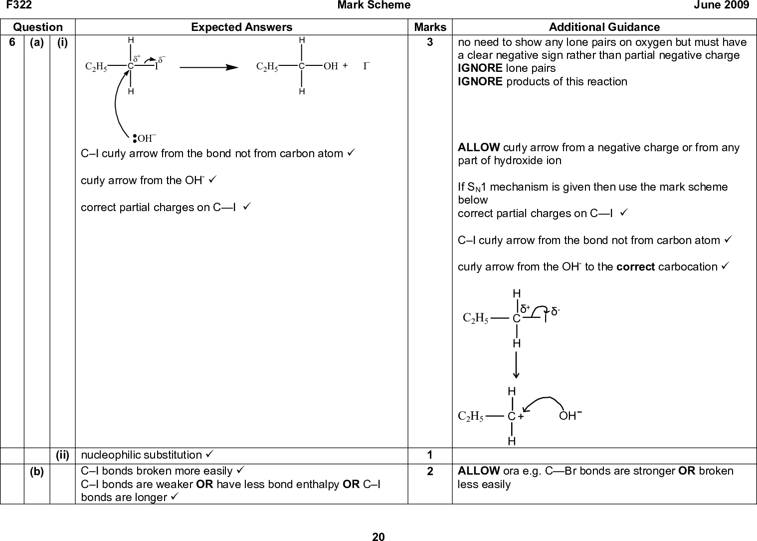 F322 Question 6 (i) (a) Mark Scheme June 2009 C2H5 (cid:71)(cid:14) C (cid:71)(cid:16) Expected Answers C2H5 OH I(cid:16) Marks OH(cid:16) CI curly arrow from the bond not from carbon atom (cid:57) curly arrow from the OH- (cid:57) correct partial charges on CI (cid:57) Additional Guidance no need to show any lone pairs on oxygen but must have a clear negative sign rather than partial negative charge IGNORE lone pairs IGNORE products of this reaction ALLOW curly arrow from a negative charge or from any part of hydroxide ion If SN1 mechanism is given then use the mark scheme below correct partial charges on CI (cid:57) CI curly arrow from the bond not from carbon atom (cid:57) curly arrow from the OH- to the correct carbocation (cid:57) C2H5 C2H5 H + C - OH (b) (ii) nucleophilic substitution (cid:57) CI bonds broken more easily (cid:57) CI bonds are weaker OR have less bond enthalpy OR CI bonds are longer (cid:57) 1 2 20 ALLOW ora e.g. CBr bonds are stronger OR broken less easily<br />  F322 Question (c) Any TWO from: Mark Scheme June 2009 Marks 12 Additional Guidance IGNORE because chlorine radicals stay in the stratosphere ALLOW other named ozone depleting substances e.g. NO and HFCs Free bonds at bond ends must be present ALLOW minor slip e.g. missing one hydrogen and left as a stick ALLOW more than two repeat units but must be a whole number of repeat units IGNORE brackets, use of numbers and n in the drawn structure ALLOW skeletal formula ALLOW CH2CHF IGNORE biodegradable used as a fuel is insufficient releases energy is insufficient ALLOW burning plastics to release energy ALLOW organic feedstock / raw materials to make organic compounds Expected Answers CFCs take many years to reach the ozone layer OR long residence time (cid:57) CFCs are still being used (cid:57) there are other ozone depleting substances (cid:57) (d) (i) (cid:57) (ii) (e) (cid:57) Any two from: separation into types and recycling OR sort plastics, melt and remould (cid:57) combustion for ene