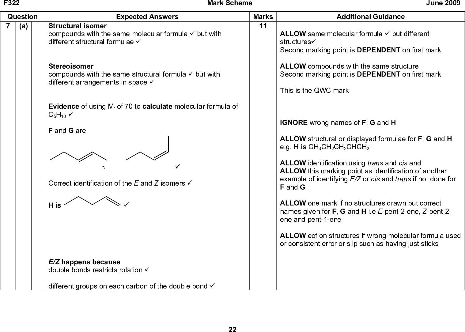 F322 Question 7 (a) Structural isomer Expected Answers Mark Scheme June 2009 Marks 11 Additional Guidance ALLOW same molecular formula (cid:57) but different structures(cid:57) Second marking point is DEPENDENT on first mark ALLOW compounds with the same structure Second marking point is DEPENDENT on first mark This is the QWC mark IGNORE wrong names of F, G and H ALLOW structural or displayed formulae for F, G and H e.g. H is CH3CH2CH2CHCH2 ALLOW identification using trans and cis and ALLOW this marking point as identification of another example of identifying E/Z or cis and trans if not done for F and G ALLOW one mark if no structures drawn but correct names given for F, G and H i.e E-pent-2-ene, Z-pent-2- ene and pent-1-ene ALLOW ecf on structures if wrong molecular formula used or consistent error or slip such as having just sticks compounds with the same molecular formula (cid:57) but with different structural formulae (cid:57) Stereoisomer compounds with the same structural formula (cid:57) but with different arrangements in space (cid:57) Evidence of using Mr of 70 to calculate molecular formula of C5H10 (cid:57) F and G are (cid:57) (cid:57) Correct identification of the E and Z isomers (cid:57) H is E/Z happens because double bonds restricts rotation (cid:57) different groups on each carbon of the double bond (cid:57) 22<br />  F322 Question (b) Marks Expected Answers : 15.69 16.0 70.59 12.0 13.72 : 1.0 from IR absorption, J contains OH OR from IR J is an alcohol(cid:57) C : H : O = OR 5.8825 : 13.72 : 0.9806 (cid:57) empirical formula = C6H14O (cid:57) (from mass spectrum), Mr = 102 (cid:57) evidence that it has been shown that the empirical formula is the molecular formulae e.g. Mr of C6H14O = 102 so empirical formula is molecular formula (cid:57) OH OH OH One mark for each correct structure (cid:57) (cid:57) (cid:57) Total 19 23 Mark Scheme June 2009 Additional Guidance This is a QWC mark ALLOW two marks for correct empirical formula with no working out 