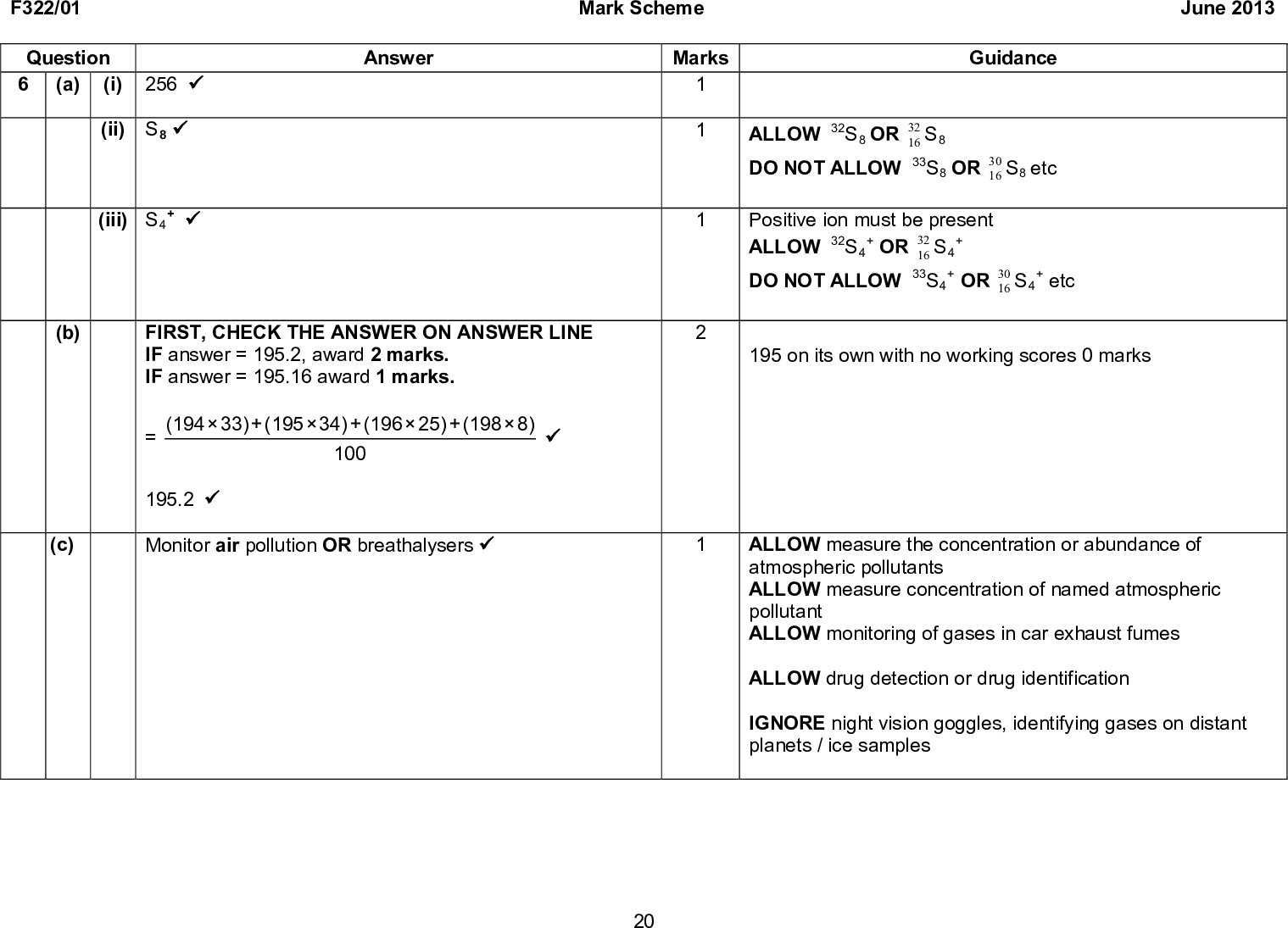F322/01 Mark Scheme June 2013 Answer Marks Question 6 (a) (i) 256 (cid:57) (ii) S8 (cid:57) (iii) S4 + (cid:57) (b) FIRST, CHECK THE ANSWER ON ANSWER LINE IF answer = 195.2, award 2 marks. IF answer = 195.16 award 1 marks. = (19433)+(19534)+(19625)+(1988) 195.2 (cid:57) Monitor air pollution OR breathalysers (cid:57) 100 (cid:57) (c) Guidance 16 S8 OR 32 16 S8 etc ALLOW 32S8 OR 32 DO NOT ALLOW 33S8 OR 30 Positive ion must be present ALLOW 32S4 16 S4 DO NOT ALLOW 33S4 + 195 on its own with no working scores 0 marks OR 30 16 S4 etc ALLOW measure the concentration or abundance of atmospheric pollutants ALLOW measure concentration of named atmospheric pollutant ALLOW monitoring of gases in car exhaust fumes ALLOW drug detection or drug identification IGNORE night vision goggles, identifying gases on distant planets / ice samples 20<br />  F322/01 Mark Scheme June 2013 Question 6 (d) Answer : 11.1 1.0 OR 5.56 :11.1 : 1.39 (cid:57) mole ratio C : H : O : 22.2 66.7 12.0 16.0 4 : 8 : 1 OR C4H8O (cid:57) contains a C=O or carbonyl because of absorbance at about 1710 cm1 (cid:57) Any two from: Marks Guidance PLEASE LOOK AT THE SPECTRA AND ABOVE THE SPECTRA FOR POSSIBLE ANSWERS ALLOW two marks for 72 x 66.7/100 = 48/12 = 4 (C) 72 x 11.1/100 = 8 = 8 (H) 72 x 22.2/100 = 16 = 1 (O) ALLOW C=O or carbonyl since has absorbance within the range 1640 to 1750 cm1 ALLOW ketone OR aldehyde linked to correct absorbance ALLOW could be aldehyde, ketone, carboxylic acid, ester (or amide) because of absorbance between range 1640 to 1750 cm1 (ie direct quote from the data book) DO NOT ALLOW reference to M being a carboxylic acid, ester or amide unless they are included in a list with aldehyde/ketone in which case IGNORE carboxylic acid/ester/amide IGNORE reference to CO / absence of OH DO NOT ALLOW has OH ALLOW correct structural OR displayed OR skeletal formula OR mixture of the above (as long as unambiguous) eg CH3CH2CH2CHO, CH3COCH2CH3 OR (CH3)2CHCHO DO NOT ALLOW C3H7CHO IGNORE incorrect na