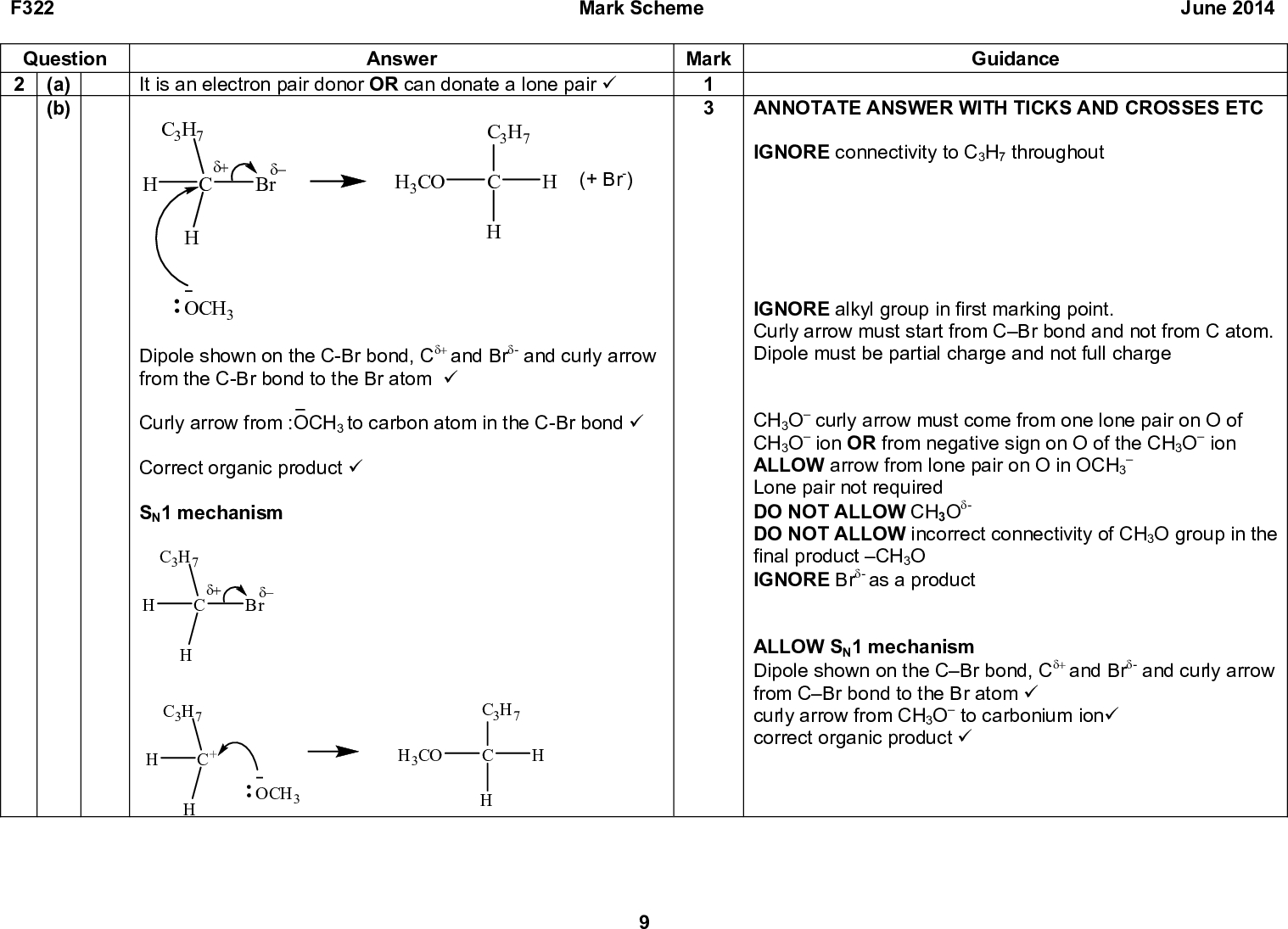 F322 Question 2 (a) (b) Mark Scheme June 2014 It is an electron pair donor OR can donate a lone pair (cid:57) Answer C3H7 C3H7 (cid:71)(cid:14) (cid:71)(cid:16) Br H3CO + Br- (+ Br-) OCH3 Dipole shown on the C-Br bond, C(cid:71)(cid:14) and Br(cid:71)- and curly arrow from the C-Br bond to the Br atom (cid:57) Curly arrow from :OCH3 to carbon atom in the C-Br bond (cid:57) Correct organic product (cid:57) SN1 mechanism C3H7 C3H7 (cid:71)(cid:14) (cid:71)(cid:16) Br C+ + Br- C3H7 C+ OCH3 H3CO C3H7 Mark 1 3 Guidance ANNOTATE ANSWER WITH TICKS AND CROSSES ETC IGNORE connectivity to C3H7 throughout IGNORE alkyl group in first marking point. Curly arrow must start from CBr bond and not from C atom. Dipole must be partial charge and not full charge CH3O curly arrow must come from one lone pair on O of CH3O ion OR from negative sign on O of the CH3O ion ALLOW arrow from lone pair on O in OCH3 Lone pair not required DO NOT ALLOW CH3O(cid:71)- DO NOT ALLOW incorrect connectivity of CH3O group in the final product CH3O IGNORE Br(cid:71)- as a product ALLOW SN1 mechanism Dipole shown on the CBr bond, C(cid:71)(cid:14) and Br(cid:71)- and curly arrow from CBr bond to the Br atom (cid:57) curly arrow from CH3O to carbonium ion(cid:57) correct organic product (cid:57)<br />  F322 Question (c) (d) (e) (i) (e) (e) Answer (cid:57) 1-Iodobutane increases the rate AND CI bonds are weaker (than CBr) OR CI bond has a lower bond enthalpy OR CI bond needs a smaller amount of energy to break OR CI bond is easier to break (cid:57) butyl ethanoate (cid:57) (cid:57) ( 136.9100 ) = 47% 291.1(cid:57) (ii) NaBr OR LiBr (cid:57) (iii) Look at answer if 88.8% AWARD 3 marks if 88.75% AWARD 2 marks (not 3 sig. fig.) Moles of butan-1-ol = 0.08(00) (cid:57) Moles of 1-bromobutane = 0.071(0) (cid:57) % yield = 88.8% (cid:57) Total 12 10 Mark Scheme June 2014 Mark Guidance All statements must be comparative ALLOW ORA IGNORE CI bond is longer IGNORE polarity and references to electronegativity ALLOW only