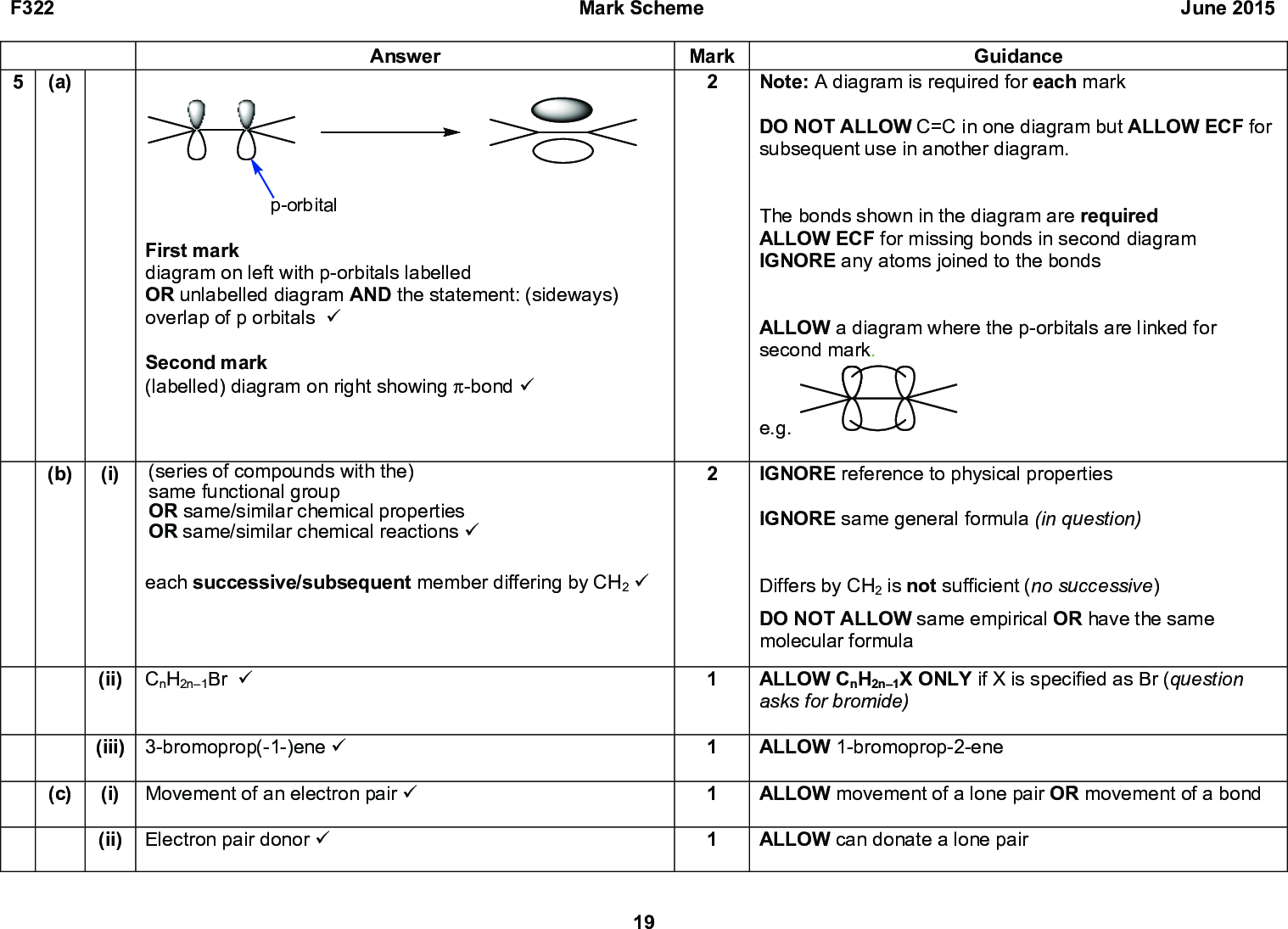 F322 (a) Answer Mark Scheme Mark porbital First mark diagram on left with porbitals labelled OR unlabelled diagram AND the statement: (sideways) overlap of p orbitals (cid:57)(cid:3) Second mark (labelled) diagram on right showing bond (cid:57)(cid:3) (b) (i) (series of compounds with the) same functional group OR same/similar chemical properties OR same/similar chemical reactions (cid:57)(cid:3) each successive/subsequent member differing by CH2 (cid:57)(cid:3) (c) (ii) CnH2n1Br (cid:57)(cid:3) (iii) 3bromoprop(1)ene (cid:57)(cid:3) (i) Movement of an electron pair (cid:57)(cid:3) (ii) Electron pair donor (cid:57)(cid:3) June 2015 Guidance Note: A diagram is required for each mark DO NOT ALLOW C=C in one diagram but ALLOW ECF for subsequent use in another diagram. The bonds shown in the diagram are required ALLOW ECF for missing bonds in second diagram IGNORE any atoms joined to the bonds ALLOW a diagram where the porbitals are linked for second mark. e.g. IGNORE reference to physical properties IGNORE same general formula (in question) Differs by CH2 is not sufficient (no successive) DO NOT ALLOW same empirical OR have the same molecular formula ALLOW CnH2n1X ONLY if X is specified as Br (question asks for bromide) ALLOW 1bromoprop2ene ALLOW movement of a lone pair OR movement of a bond ALLOW can donate a lone pair 19<br />  F322 (d) (i) Answer H2C +Br Mark Scheme Mark OH curly arrow from HO to carbon atom of C(cid:237)Br bond (cid:57)(cid:3) Dipole shown on CBr bond, C(cid:303)+ and Br(cid:303)(cid:237) , AND curly arrow from C(cid:237)Br bond to Br atom (cid:57)(cid:3)H2C CH2OH Br correct organic product AND Br (cid:57)(cid:3) (ii) Nucleophilic substitution (cid:57)(cid:3) 20 June 2015 Guidance ANNOTATE ANSWER WITH TICKS AND CROSSES ETC Curly arrow must come from lone pair on O of HO OR OH OR from minus sign on HO ion (No need to show lone pair if curly arrow came from negative charge on O)ALLOW SN1 mechanism: Dipole shown on CBr bond, C(cid:303)+ and Br(cid:303