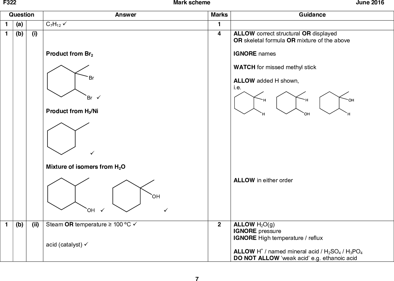 F322 Question 1 (i) 1 (a) (b) Answer C7H12 (cid:57) Product from Br2 Br Br (cid:57) Product from H2/Ni (cid:57) Mixture of isomers from H2O (b) (ii) Steam OR temperature100 C (cid:57) OH (cid:57) acid (catalyst) (cid:57) Mark scheme June 2016 Marks 1 4 Guidance ALLOW correct structural OR displayed OR skeletal formula OR mixture of the above IGNORE names WATCH for missed methyl stick ALLOW added H shown, i.e. ALLOW in either order ALLOW H2O(g) IGNORE pressure IGNORE High temperature / reflux ALLOW H+ / named mineral acid / H2SO4 / H3PO4 DO NOT ALLOW weak acid e.g. ethanoic acid OH (cid:57)<br />  Mark scheme June 2016 Marks Answer Curly arrow from double bond to Br of BrBr (cid:57) (cid:3) Correct dipole shown on BrBr AND curly arrow showing breaking of BrBr bond (cid:57) (cid:71)(cid:14) Br (cid:71)(cid:16) Br ------------------------------------------------------------------------ Correct carbocation with + charge on C AND curly arrow from Br to C+ of carbocation (cid:57) OR Br Br Br Note: + andare fine for charge (circles used for clarity) Br Guidance ANNOTATE ANSWER WITH TICKS AND CROSSES Curly arrow must start from bond and go to correct atom DO NOT ALLOW any other partial charges e.g. shown on C=C bond DO NOT ALLOW + on C of carbocation. IF C atoms are displayed IGNORE missing bonds to H atoms Curly arrow must come from a lone pair on Br OR from the negative sign of Br ion (then lone pair on Br ion does not need to be shown) F322 Question 1 (iii) (b) (b) (iv) electrophilic addition (cid:57) 1 11 Total<br />