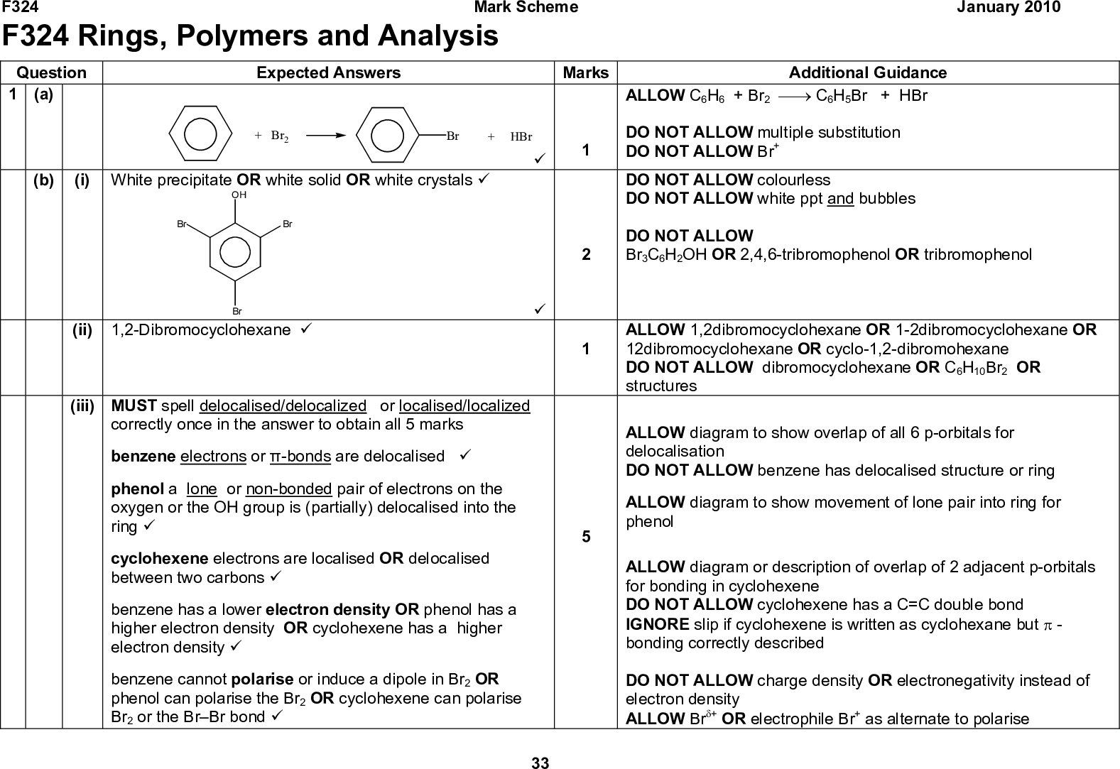 F324 F324 Rings, Polymers and Analysis Question 1 Expected Answers (a) Mark Scheme + Br2 Br + HBr (b) (i) White precipitate OR white solid OR white crystals (cid:57) OH Br Br January 2010 (cid:57) Marks 1 2 Additional Guidance ALLOW C6H6 + Br2 (cid:127)(cid:111) C6H5Br + HBr DO NOT ALLOW multiple substitution DO NOT ALLOW Br+ DO NOT ALLOW colourless DO NOT ALLOW white ppt and bubbles DO NOT ALLOW Br3C6H2OH OR 2,4,6-tribromophenol OR tribromophenol (ii) 1,2-Dibromocyclohexane (cid:57) Br (cid:57) (iii) MUST spell delocalised/delocalized or localised/localized correctly once in the answer to obtain all 5 marks benzene electrons or -bonds are delocalised (cid:57) phenol a lone or non-bonded pair of electrons on the oxygen or the OH group is (partially) delocalised into the ring (cid:57) cyclohexene electrons are localised OR delocalised between two carbons (cid:57) benzene has a lower electron density OR phenol has a higher electron density OR cyclohexene has a higher electron density (cid:57) benzene cannot polarise or induce a dipole in Br2 OR phenol can polarise the Br2 OR cyclohexene can polarise Br2 or the BrBr bond (cid:57) 33 ALLOW 1,2dibromocyclohexane OR 1-2dibromocyclohexane OR 12dibromocyclohexane OR cyclo-1,2-dibromohexane DO NOT ALLOW dibromocyclohexane OR C6H10Br2 OR structures ALLOW diagram to show overlap of all 6 p-orbitals for delocalisation DO NOT ALLOW benzene has delocalised structure or ring ALLOW diagram to show movement of lone pair into ring for phenol ALLOW diagram or description of overlap of 2 adjacent p-orbitals for bonding in cyclohexene DO NOT ALLOW cyclohexene has a C=C double bond IGNORE slip if cyclohexene is written as cyclohexane but (cid:83) - bonding correctly described DO NOT ALLOW charge density OR electronegativity instead of electron density ALLOW Br(cid:71)+ OR electrophile Br+ as alternate to polarise<br />  F324 (c) H3C H3C Mark Scheme 5 NH2 (cid:57) +N (cid:57)(cid:57) ALLOW ECF (cid:57)(cid:57) on incorrect amine HNO2 + HCl and temp < 10 oC OR NaNO2 + HCl and temp < 10 oC (cid:57) alkaline AND phenol (if temperature stated must be below 10 oC) (cid:57) Total 34 ALLOW H3C January 2010 IGNORE Cl- ion DO NOT ALLOW if ring is connected to the N triple bond in the diazonium or if diazonium has a negative charge ALLOW one mark for correct displayed diazonium if alkyl group is not shown ALLOW ALLOW H3C N+ H3C +N2 for both marks for one mark ALLOW ALLOW N H3C H3C N+ N+ for one mark for one mark ALLOW NaOH OR KOH & C6H5OH OR phenoxide ion OR C6H5O ALLOW reagents and conditions from the equations 14<br />