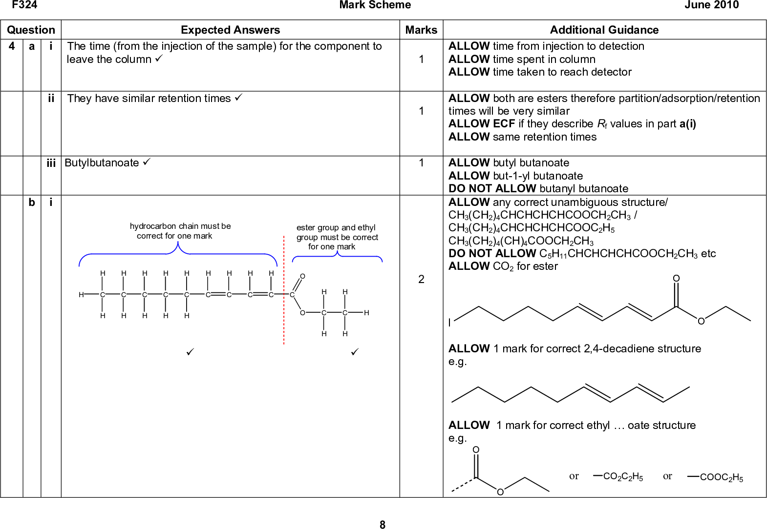 F324 Mark Scheme June 2010 i The time (from the injection of the sample) for the component to Expected Answers Marks Additional Guidance Question 4 a leave the column (cid:57) ii They have similar retention times (cid:57) iii Butylbutanoate (cid:57) hydrocarbon chain must be correct for one mark ester group and ethyl group must be correct for one mark (cid:57) (cid:57) ALLOW time from injection to detection ALLOW time spent in column ALLOW time taken to reach detector ALLOW both are esters therefore partition/adsorption/retention times will be very similar ALLOW ECF if they describe Rf values in part a(i) ALLOW same retention times ALLOW butyl butanoate ALLOW but-1-yl butanoate DO NOT ALLOW butanyl butanoate ALLOW any correct unambiguous structure/ CH3(CH2)4CHCHCHCHCOOCH2CH3 / CH3(CH2)4CHCHCHCHCOOC2H5 CH3(CH2)4(CH)4COOCH2CH3 DO NOT ALLOW C5H11CHCHCHCHCOOCH2CH3 etc ALLOW CO2 for ester l ALLOW 1 mark for correct 2,4-decadiene structure e.g. ALLOW 1 mark for correct ethyloate structure e.g. or CO2C2H5 or COOC2H5<br />  Expected Answers Marks Additional Guidance Mark Scheme June 2010 ALLOW H2C CH H2C 2 or H2SO4/Na 2Cr2O7 - any other O any orientation of the three fatty acids ALLOW H+ & Cr2O7 oxidising agent or other named acidplease consult with TL ALLOW LiAlH4 as alternative to NaBH4 phenylethanoic acid & phenylethanol must be unambiguously identified by either name or formula DO NOT ALLOW or oxidised to form(a carboxylic) acid or reduced to form alcohol for marks 2 and 4 ALLOW conc H2SO4 DO NOT ALLOW dilute or H2SO4(aq) DO NOT ALLOW just acid catalyst DO NOT ALLOW HCl, HNO3 Please annotate, use ticks to show where marks are awarded H2C CH H2C F324 Question ii if either phenylethanoic acid or 2- phenyethanol not preparedautomatically lose two marks 1. react phenylethanal with H2SO4/K2Cr2O7(cid:57) 2. to get phenylethanoic acid/C6H5CH2COOH (cid:57) mark 2 can be scored if dichromate is used without being acidified 3. react phenylethanal with NaBH4 (cid:57) 4. to get 2-p