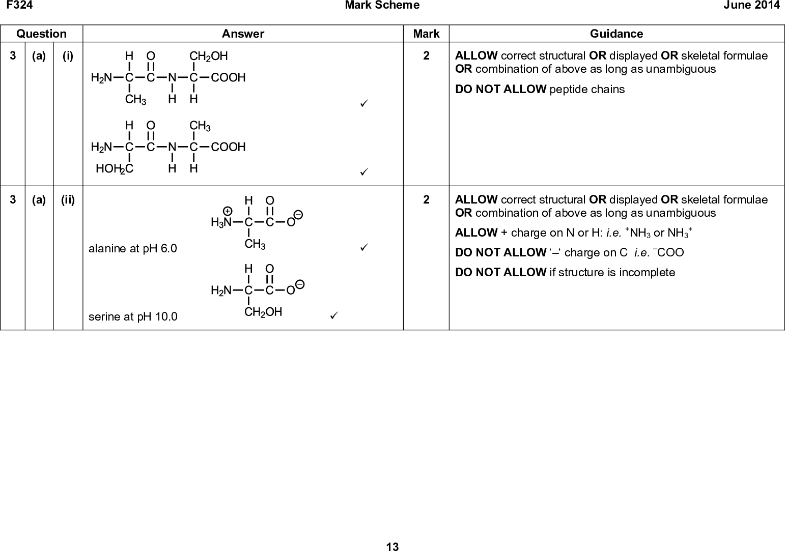F324 june 14 mark scheme array ocr a jun 2014 paper 4 q3 with explained solutions rh learnah org fandeluxe Choice Image