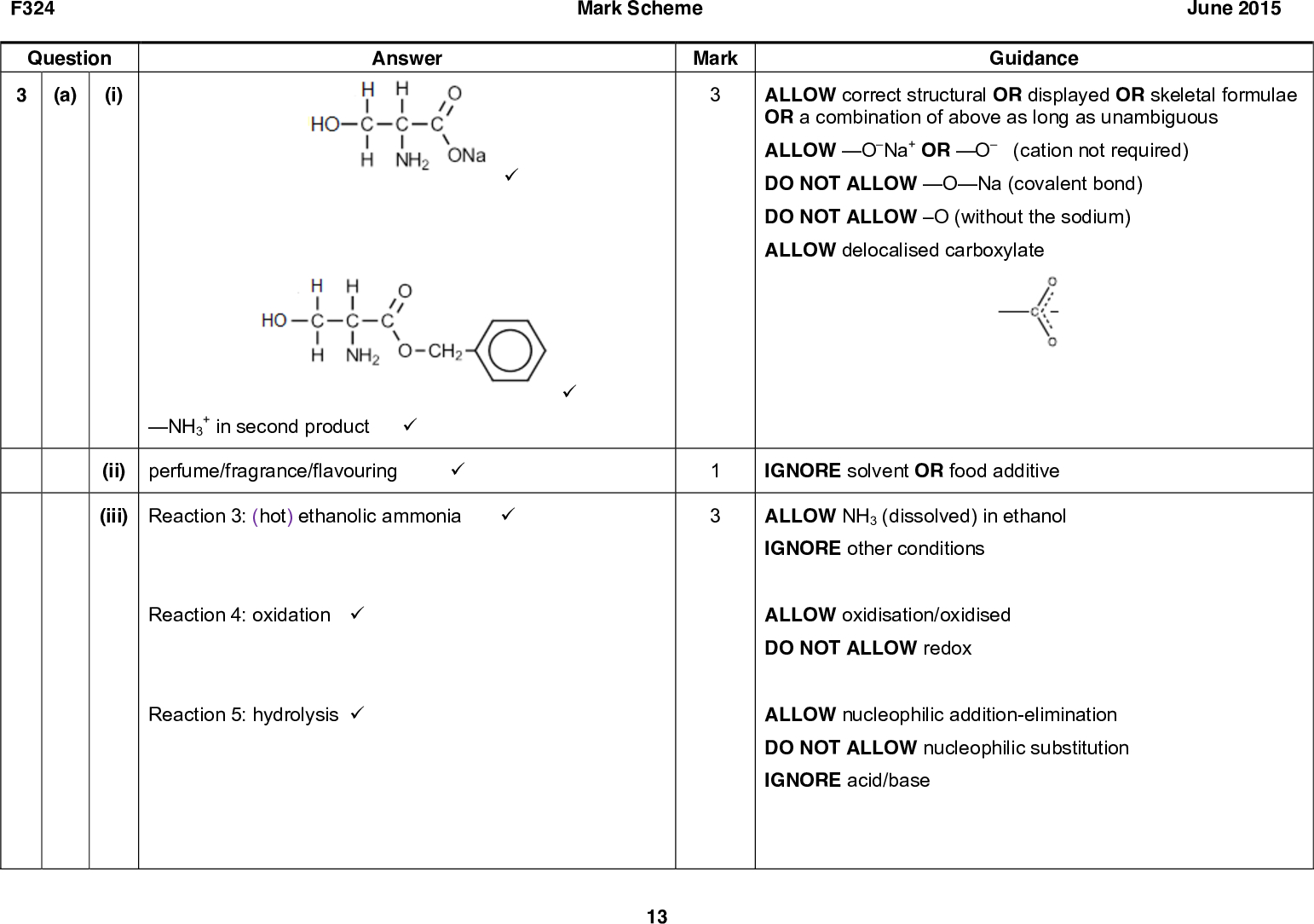 F324 Question (i) 3 (a) Answer Mark Scheme Mark (cid:57) (cid:57) NH3 + in second product (cid:57) (ii) perfume/fragrance/flavouring (cid:57) (iii) Reaction 3: (hot) ethanolic ammonia (cid:57) Reaction 4: oxidation (cid:57) Reaction 5: hydrolysis (cid:57) June 2015 Guidance ALLOW correct structural OR displayed OR skeletal formulae OR a combination of above as long as unambiguous ALLOW ONa+ OR O (cation not required) DO NOT ALLOW ONa (covalent bond) DO NOT ALLOW O (without the sodium) ALLOW delocalised carboxylate IGNORE solvent OR food additive ALLOW NH3 (dissolved) in ethanol IGNORE other conditions ALLOW oxidisation/oxidised DO NOT ALLOW redox ALLOW nucleophilic addition-elimination DO NOT ALLOW nucleophilic substitution IGNORE acid/base 13<br />  F324 Question (b) M1 Compound E Answer Mark Scheme Mark H2C CHO NH2 M2 Compound F H2C M3 Compound G M4 Compound H COOH NH2 CHNH2 COOH CH=CH2 M5 Compound G (cid:51) (cid:51) (cid:51) (cid:51) 14 June 2015 Guidance ANNOTATE ANSWER WITH TICKS AND CROSSES ETC ALLOW correct structural OR displayed OR skeletal formulae OR a combination of above as long as unambiguous Labels are not required for compound E, F, G or H IGNORE labels for M1, M2, M3 and M4 CH2=CH must be shown in E ALLOW C2H3 OR CHCH2 for CH=CH2 in F ALLOW ECF from error in structure of aldehyde E ALLOW multiple repeat units but must be full repeat units ALLOW end bonds shown asDO NOT ALLOW if structures have no end bonds IGNORE brackets unless they are used to pick out the repeat unit from a polymer chain IGNORE n ALLOW C2H4NO2 for CH(NH2)COOH in polymer G ALLOW C2H3 OR CHCH2 for CH=CH2 in polymer H ALLOW ECF from NH2CH2CH=CHCOOH for the formation of compound G or compound H ALLOW alkene forms addition polymer/polymer with same<br />  F324 Question OR Answer CHNH2 COOH Is an addition polymer (cid:51) M6 Compound H OR CH=CH2 is a condensation polymer (cid:57) (c) (i) Mark Scheme Mark Guidance empirical formula as monomer ALLOW equation for reaction June 2015 ALLOW