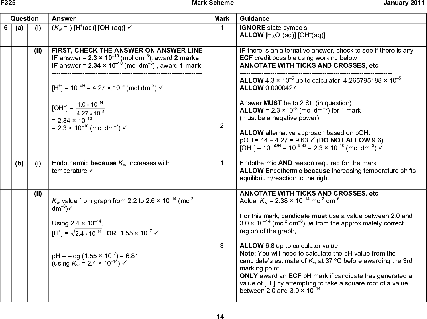F325 Questio (a) n (i) wer Ans (Kw = ) [H+(aq)] [OH(aq)] (cid:57) Mark Scheme Mark Guidance January 2011 (i i) SWER LINE ard 2 marks m3) , award 1 mark ------------------------- FIRST, CHECK THE ANSWER ON AN IF answer = 2.31010 (mol dm3), aw IF answer = 2.341010 (mol d -------------------------------------------- ------ [H+] = 10pH = 4.2710 [OH] = = 2.341010 = 2.31010 (mol dm3) (cid:57) 1.0 (cid:117) 10(cid:16)14 27 (cid:117)10(cid:16)5 4. 5 (mol dm3) (cid:57) (b) i) Endothermic because K increases with temperature (cid:57) (i i) 14 (mol2 ng 2.41014, K value from graph from 2.2 to 2.610 dm6)(cid:57) Usi [H+] = 2.4 (cid:117)10(cid:16)14 OR 1.55107 (cid:57) pH = log (1.55107) = 6.81 (using Kw = 2.41014) (cid:57) 14 elow ------ to calculat , check to see if there is any or: 4.265795188105 IGNORE state symbols ALLOW [H3O+(aq)] [OH(aq)] IF there is an alternative answer ECF credit possible using working b ANNOTATE WITH TICKS AND CROSSES, etc -------------------------------------- -------------------------- ALLOW 4.3105 up ALLOW 0.0000427 Answer MUST be to 2 SF (in question) ALLOW = 2.3 10x (mol dm3) for 1 mark (must be a negative power) ALLOW alternative approach based pOH = 144.27 = 9.63 (cid:57) (DO NOT ALLO [OH] = 10pOH = 109.63 = 2.3101 (mol dm ndothermi AND reason q E ALLOW Endothermic becaus equilibrium/reaction to th e right ANNOTATE WITH TICKS AND CROSSES, etc Actual Kw = 2.381014 mol2 dm6 For this mark, candidate must use a 3.01014 (mol2 dm6), ie from the approximately correc t region of the graph, ALLOW 6.8 up to calculator value Note: You will need to calculate the pH value from the candidates estimate of Kw at 37 C before awarding the 3rd marking point O NLY award an ECF pH mark if candidate has generated a value of [H+] by attempting to take a square root of a value between 2.0 and 3.01014 value between 2.0 and re uired for the mark W 9.6) 3) (cid:57) e increasing temperature shifts on pOH:<br />  Mark Scheme January 2011 Answer (Work is) inaccurate OR inva 