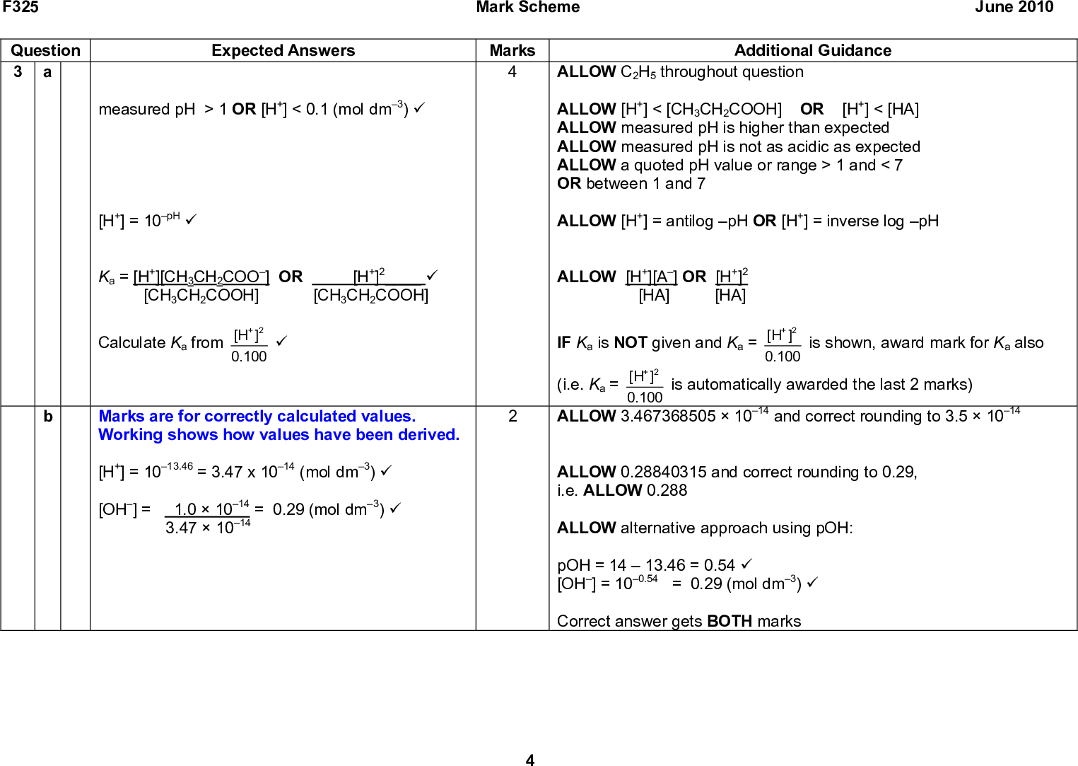 F325 Question 3 a Marks Expected Answers measured pH > 1 OR [H+] < 0.1 (mol dm3) (cid:57) [H+] = 10pH (cid:57) Ka = [H+][CH3CH2COO] OR [H+]2 (cid:57) [CH3CH2COOH] [CH3CH2COOH] Calculate Ka from (cid:57) [H+]2 0.100 Mark Scheme June 2010 Additional Guidance ALLOW C2H5 throughout question ALLOW [H+] < [CH3CH2COOH] OR [H+] < [HA] ALLOW measured pH is higher than expected ALLOW measured pH is not as acidic as expected ALLOW a quoted pH value or range > 1 and < 7 OR between 1 and 7 ALLOW [H+] = antilog pH OR [H+] = inverse log pH ALLOW [H+][A] OR [H+]2 [HA] [HA] IF Ka is NOT given and Ka = [H+]2 0.100 is shown, award mark for Ka also is automatically awarded the last 2 marks) [H+]2 (i.e. Ka = 0.100 ALLOW 3.4673685051014 and correct rounding to 3.51014 ALLOW 0.28840315 and correct rounding to 0.29, i.e. ALLOW 0.288 ALLOW alternative approach using pOH: pOH = 1413.46 = 0.54 (cid:57) [OH] = 100.54 = 0.29 (mol dm3) (cid:57) Correct answer gets BOTH marks Marks are for correctly calculated values. Working shows how values have been derived. [H+] = 1013.46 = 3.47 x 1014 (mol dm3) (cid:57) [OH] = 1.01014 = 0.29 (mol dm3) (cid:57) 3.471014<br />  F325 Question Mark Scheme June 2010 Marks Expected Answers Propanoic acid reacts with sodium hydroxide forming propanoate ions/sodium propanoate OR CH3CH2COOH + NaOH (cid:111) CH3CH2COONa + H2O (cid:57) Some propanoic acid remains OR propanoic acid AND propanoate (ions) / sodium propanoate present (cid:57) equilibrium: CH3CH2COOHH+ + CH3CH2COO(cid:57) Added alkali CH3CH2COOH reacts with added alkali OR CH3CH2COOH + OH (cid:111) OR added alkali reacts with H+ OR H+ + OH (cid:111) (cid:57) (cid:111) CH3CH2COO OR Equilibrium (cid:111) right (cid:57) Added acid CH3CH2COO reacts with added acid OR [H+] increases (cid:57) (cid:111) CH3CH2COOH OR Equilibrium (cid:111) left (cid:57) Additional Guidance ANNOTATIONS MUST BE USED ALLOW C2H5 throughout question ALLOW Adding NaOH forms propanoate ions/sodium propanoate (imples that the NaOH is added