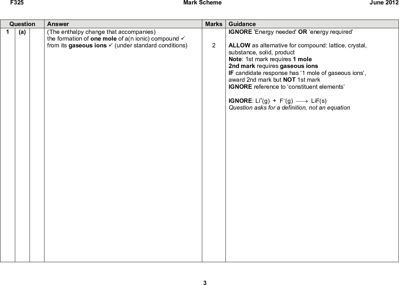 F325 Question 1 (a) Answer (The enthalpy change that accompanies) the formation of one mole of a(n ionic) compound (cid:57) from its gaseous ions (cid:57) (under standard conditions) Mark Scheme June 2012 Marks Guidance IGNORE 'Energy needed' OR energy required ALLOW as alternative for compound: lattice, crystal, substance, solid, product Note: 1st mark requires 1 mole 2nd mark requires gaseous ions IF candidate response has 1 mole of gaseous ions, award 2nd mark but NOT 1st mark IGNORE reference to constituent elements IGNORE: Li+(g) + F(g) (cid:127)(cid:111) LiF(s) Question asks for a definition, not an equation<br />  F325 Mark Scheme June 2012 Answer 1. Mark Line 1 first as below (right or wrong) 2. Mark Line 4 as below (right or wrong) 3. Mark difference in species on Line 1 and Line 2 MUST match one of the enthalpy changes in the table: Marks Guidance ANNOTATIONS MUST BE USED --------------------------------------------------- ALLOW marks by ECF as follows: Follow order at top of Answer column atomisation of Li(s) atomisation of F2(g) first ionisation energy of Li(g) 4. Repeat for differences on Line 2 and Line 3 Li+(g) + F(g) + e (cid:57) Li(g) + F(g) (cid:57) Li(g) + 1/2 2 F (g (cid:57) Li(s) + 1/2F2(g) (cid:57) Correct species and state symbols required for all marks IF an electron has formed, it MUST be shown as e OR e ALLOW atomisation of F2(g) before atomisation of Li(s): 4 Li+(g) + F(g) + e (cid:57) Li(g) + F(g) (cid:57) Li(s ) + F(g) (cid:57) F2(g Li(s) + 1/2 (cid:57) ALLOW ionisation of Li(g) before atomisation of F2(g): 4 Li+(g) + F(g) + e (cid:57) Li+(g) + e + 1/2F2(g) + 1/2F2(g) (cid:57) Li(g) (cid:57) Li(s ) + 1/2F2(g) 1 e required for marks involving Line 3 AND Line 4 (cid:57) Missing e and rest correct 3 marks Common errors Line 4: Line 1: e.g., for F(g), F(s), F(l), F(aq), F2(g) DO NOT ALLOW Fl when first seen but credit subsequently IF F2(g) is NOT shown [Line 4 and Li(s) (cid:198) Li(g) ] 2 max Question 1 (b) (i)<br />  F325 Mark Scheme June 