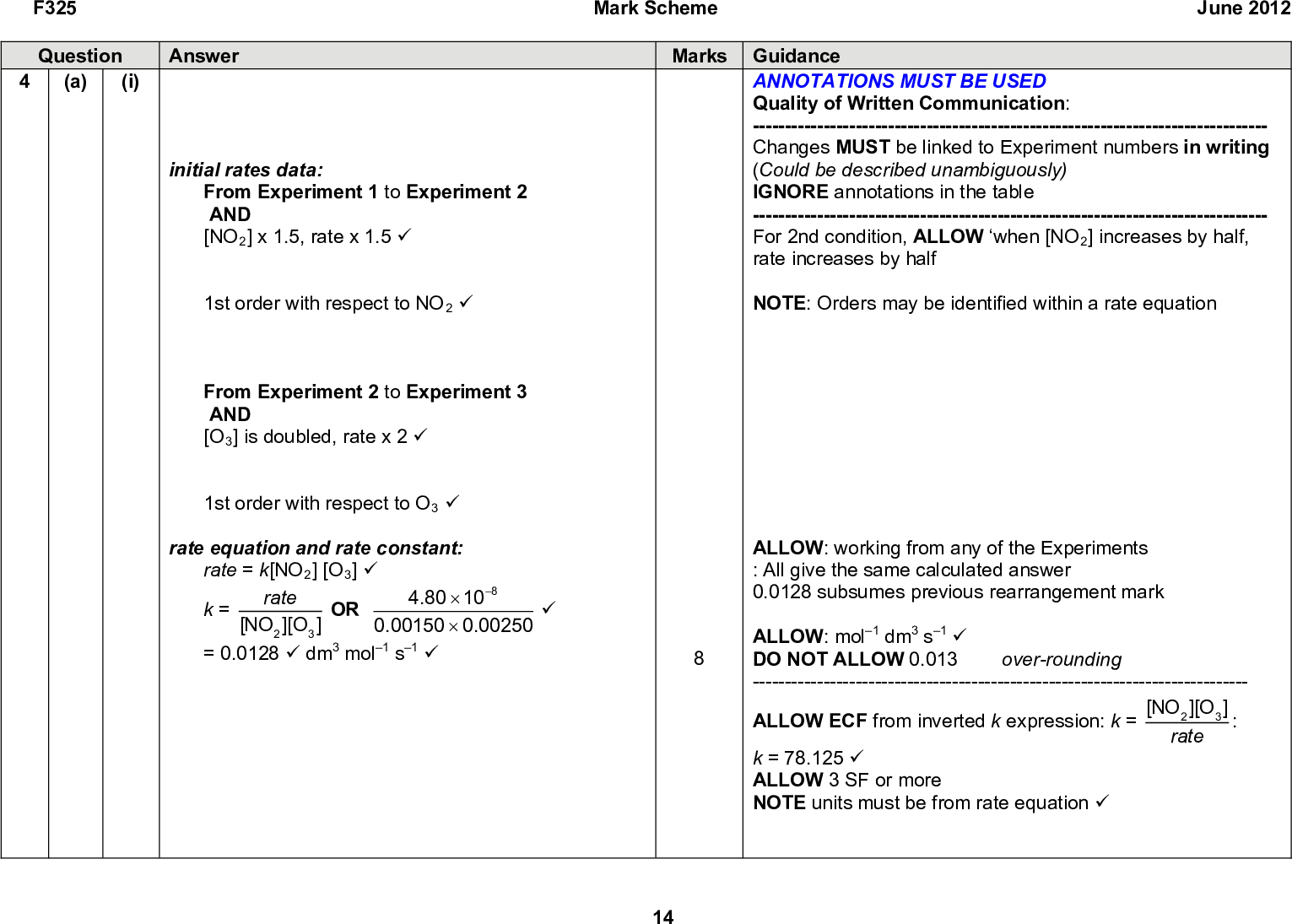 F325 Mark Scheme June 2012 Question (a) (i) Answer initial rates data: From Experiment 1 to Experiment 2 AND [NO2] x 1.5, rate x 1.5 (cid:57) 1st order with respect to NO2 (cid:57) From Experiment 2 to Experiment 3 AND [O3] is doubled, rate x 2 (cid:57) 1st order with respect to O3 (cid:57) rate equation and rate constant: rate = k[NO2] [O3] (cid:57) OR k = rate [NO2][O3] 4.80 (cid:117)10(cid:16)8 0.00150 (cid:117) 0.00250 = 0.0128 (cid:57) dm3 mol1 s1 (cid:57) Marks Guidance ANNOTATIONS MUST BE USED Quality of Written Communication: -------------------------------------------------------------------------------- Changes MUST be linked to Experiment numbers in writing (Could be described unambiguously) IGNORE annotations in the table -------------------------------------------------------------------------------- For 2nd condition, ALLOW when [NO2] increases by half, rate increases by half NOTE: Orders may be identified within a rate equation ALLOW: working from any of the Experiments : All give the same calculated answer 0.0128 subsumes previous rearrangement mark ALLOW: mol1 dm3 s1 (cid:57) DO NOT ALLOW 0.013 ----------------------------------------------------------------------------- ALLOW ECF from inverted k expression: k = : k = 78.125 (cid:57) ALLOW 3 SF or more NOTE units must be from rate equation (cid:57) 2][O3] rate over-rounding [NO (cid:57) 14<br />  F325 Mark Scheme June 2012 Question Answer (a) (ii) step 1: NO2 + O3 LHS of step one (cid:57) (cid:127)(cid:111) NO3 + O2 step 2: NO2 + NO3 (cid:127)(cid:111) N2O5 rest of equations for step 1 AND step 2 (cid:57) CHECK that each equation is balanced CARE: Step 1 AND Step 2 must add up to give overall equation In Step 2, IGNORE extra species shown on both sides, e.g. NO2 + NO3 + O2 (cid:127)(cid:111) N2 Step 2 can only gain a mark when Step 1 is correct 3 gaseous moles (cid:127)(cid:111) 2 gaseous moles (cid:57) Less randomness OR becomes more ordered (cid:57) 5 + O2 (i) (ii) FIRST, CHECK THE ANSWER ON ANSWE